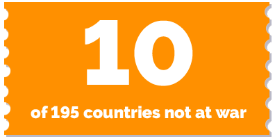 label-10 countries not at war