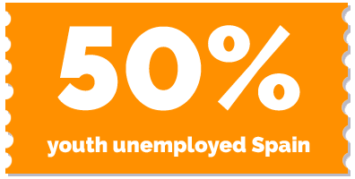 label-50 youth unemployed spain