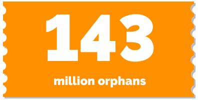 labels-143 million orphans