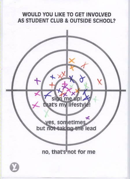 bullseye-2d - m
